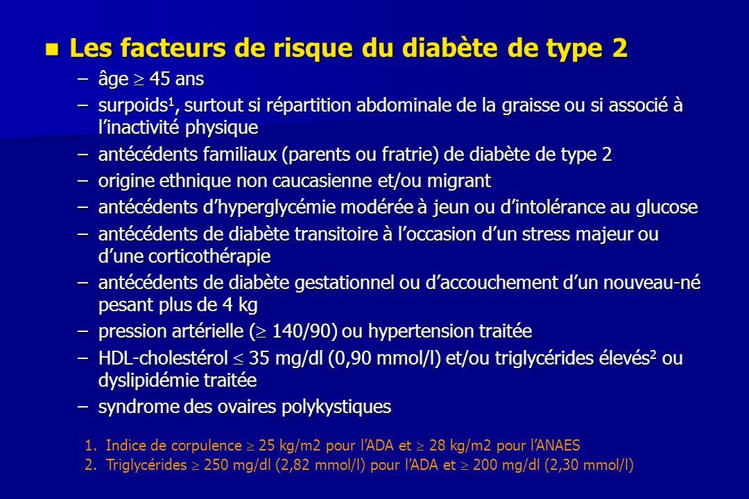 Les facteurs de risque du diabète de type 2