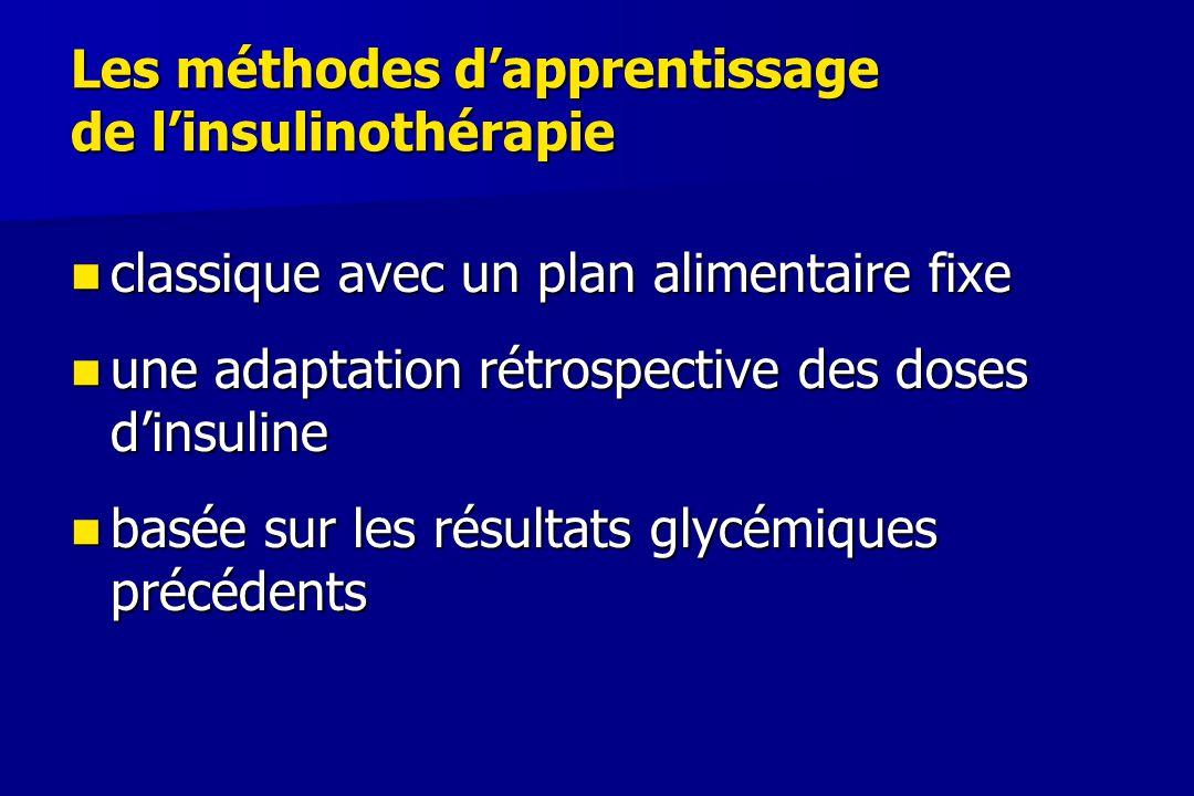 Les méthodes d'apprentissage de l'insulinothérapie