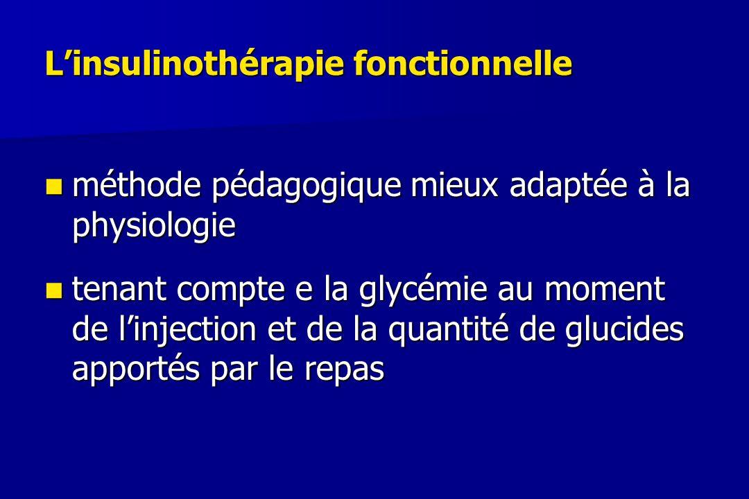 L'insulinothérapie fonctionnelle