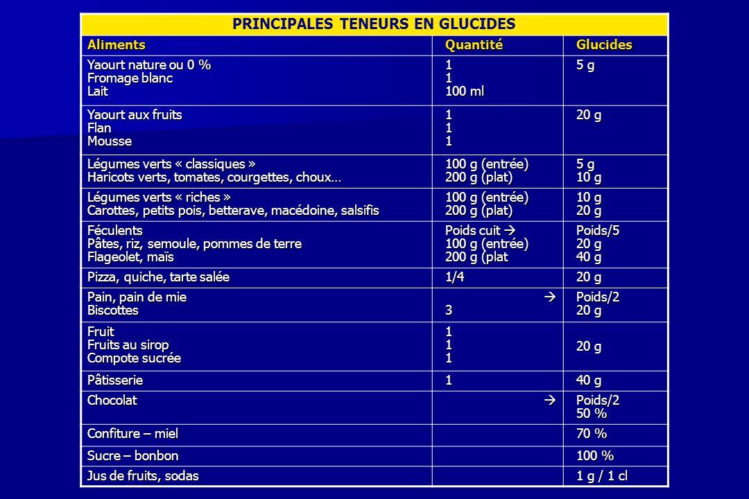 PRINCIPALES TENEURS EN GLUCIDES