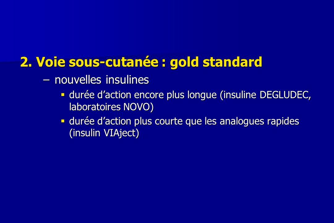 2. Voie sous-cutanée : gold standard