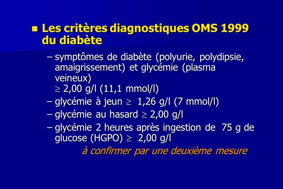 Les critères diagnostiques OMS 1999 du diabète