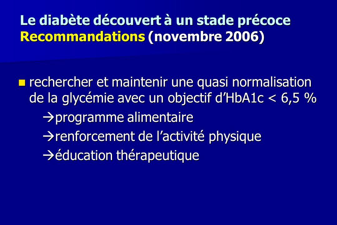 Le diabète découvert à un stade précoce Recommandations (novembre 2006)