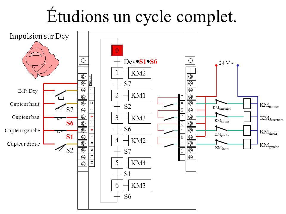 Étudions un cycle complet.