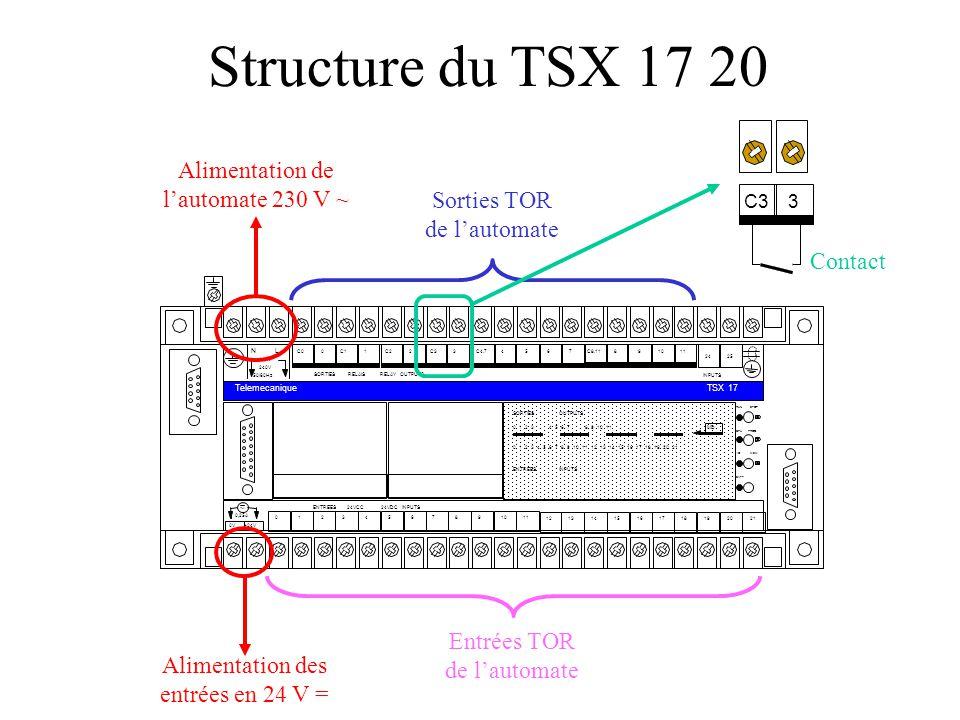 Structure du TSX 17 20 Alimentation de l'automate 230 V ~