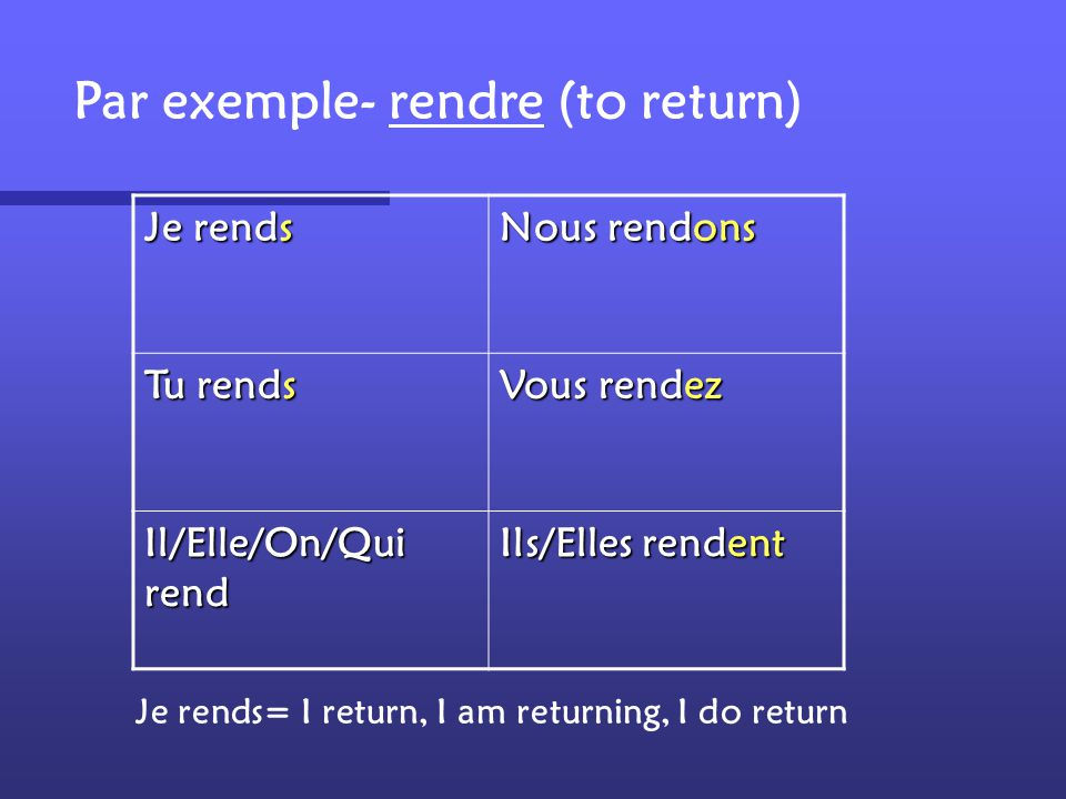 Par exemple- rendre (to return)