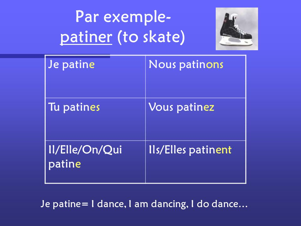 Par exemple- patiner (to skate)