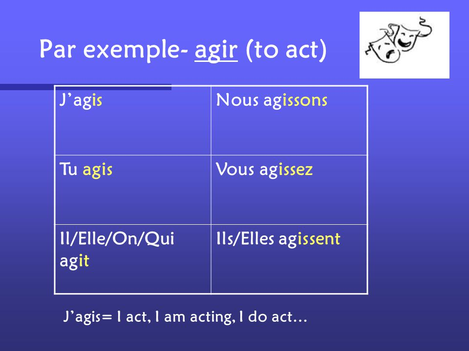 Par exemple- agir (to act)