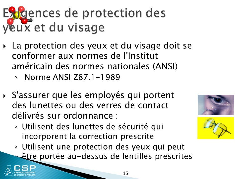 Exigences de protection des yeux et du visage