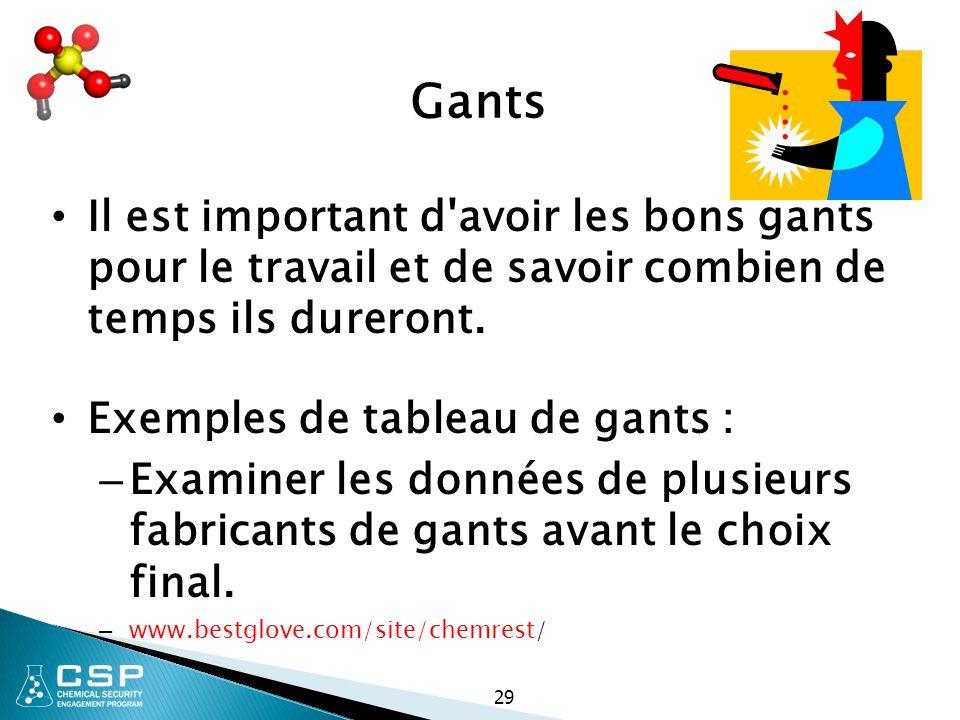 Gants Il est important d avoir les bons gants pour le travail et de savoir combien de temps ils dureront.