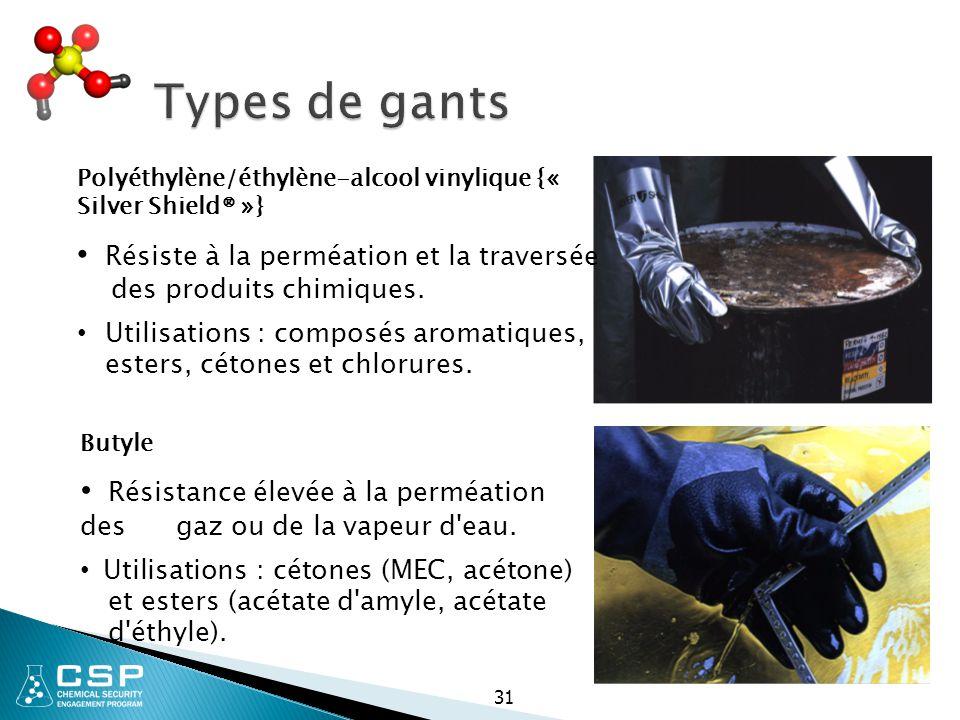 Types de gants Polyéthylène/éthylène-alcool vinylique {« Silver Shield® »} Résiste à la perméation et la traversée des produits chimiques.