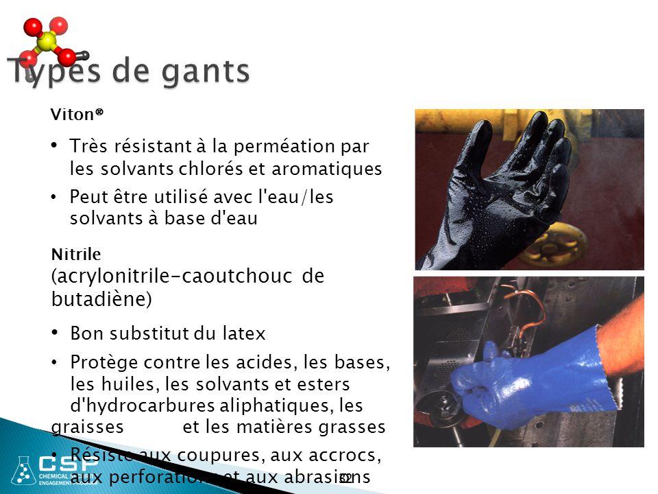 Types de gants Viton® Très résistant à la perméation par les solvants chlorés et aromatiques.