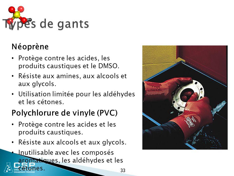 Types de gants Néoprène Polychlorure de vinyle (PVC)