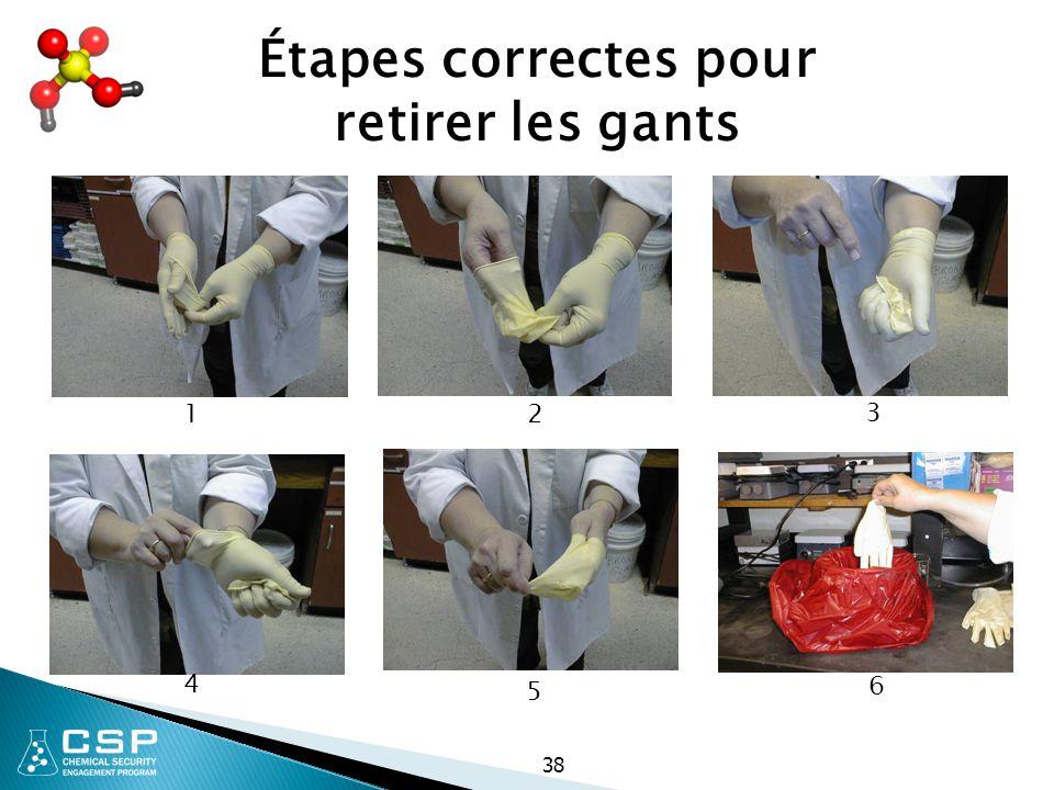 Étapes correctes pour retirer les gants
