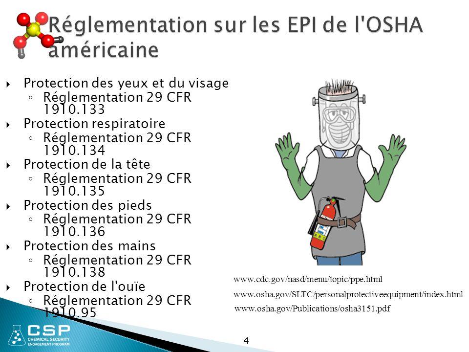 Réglementation sur les EPI de l OSHA américaine