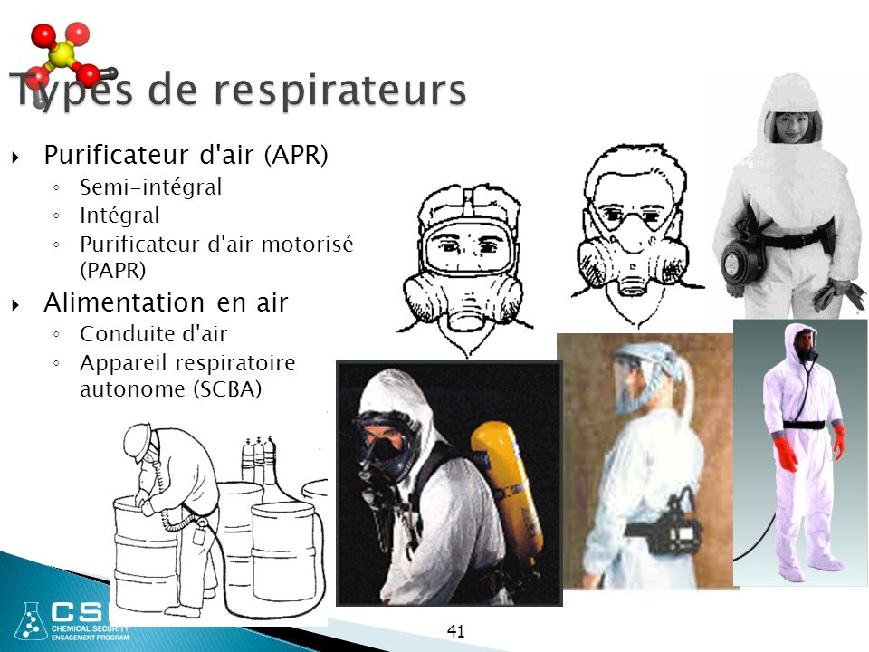 Types de respirateurs Purificateur d air (APR) Alimentation en air