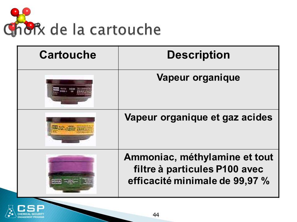 Vapeur organique et gaz acides