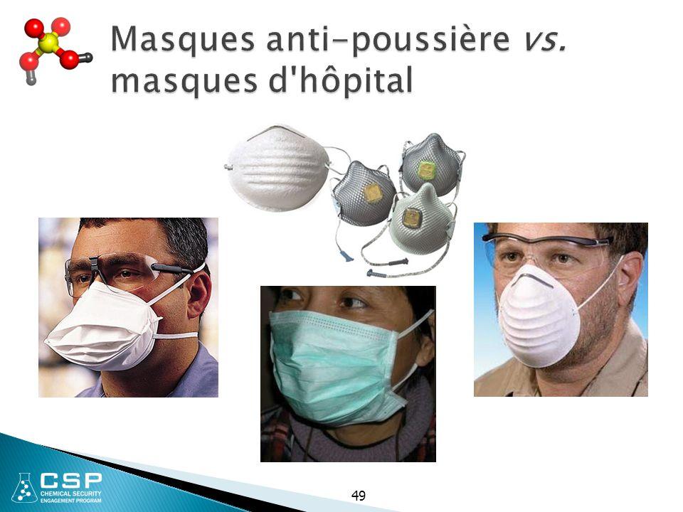 Masques anti-poussière vs. masques d hôpital