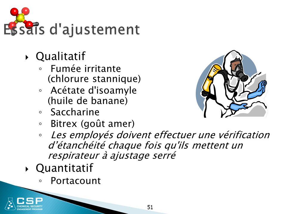 Essais d ajustement Qualitatif Quantitatif