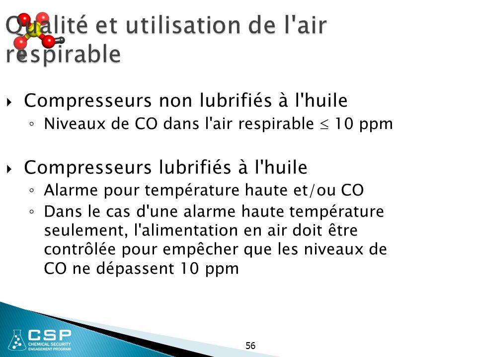 Qualité et utilisation de l air respirable