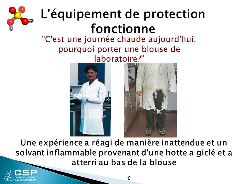 L équipement de protection fonctionne