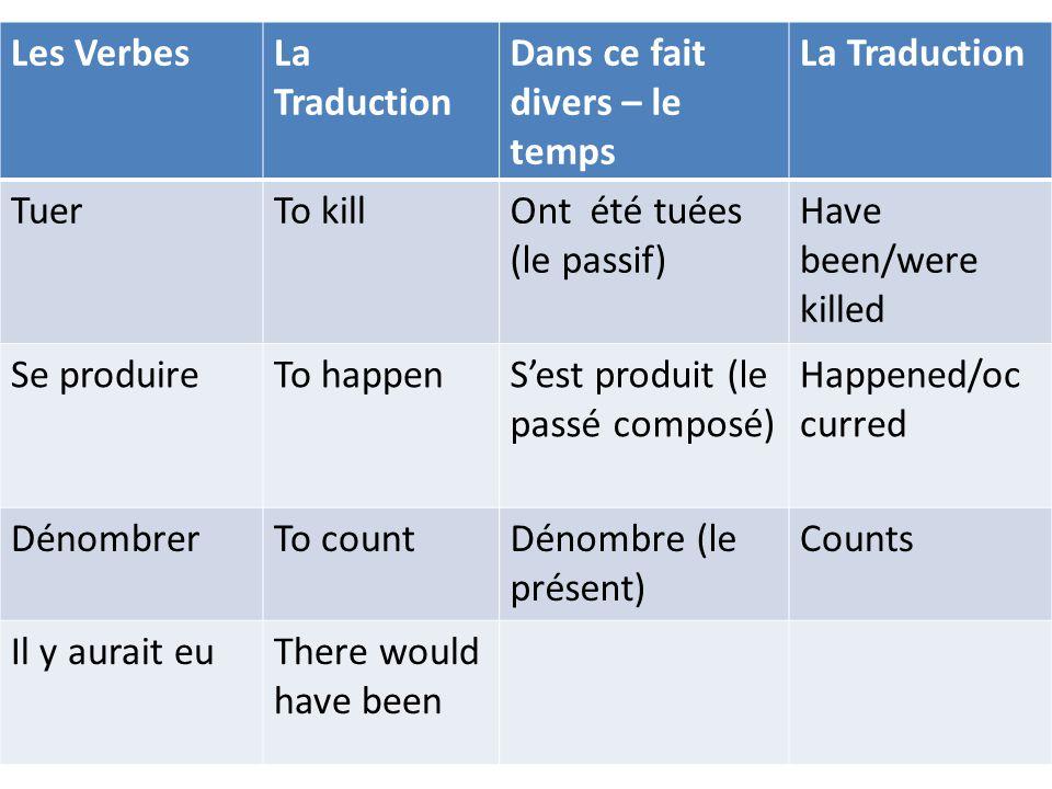Les Verbes La Traduction. Dans ce fait divers – le temps. Tuer. To kill. Ont été tuées (le passif)