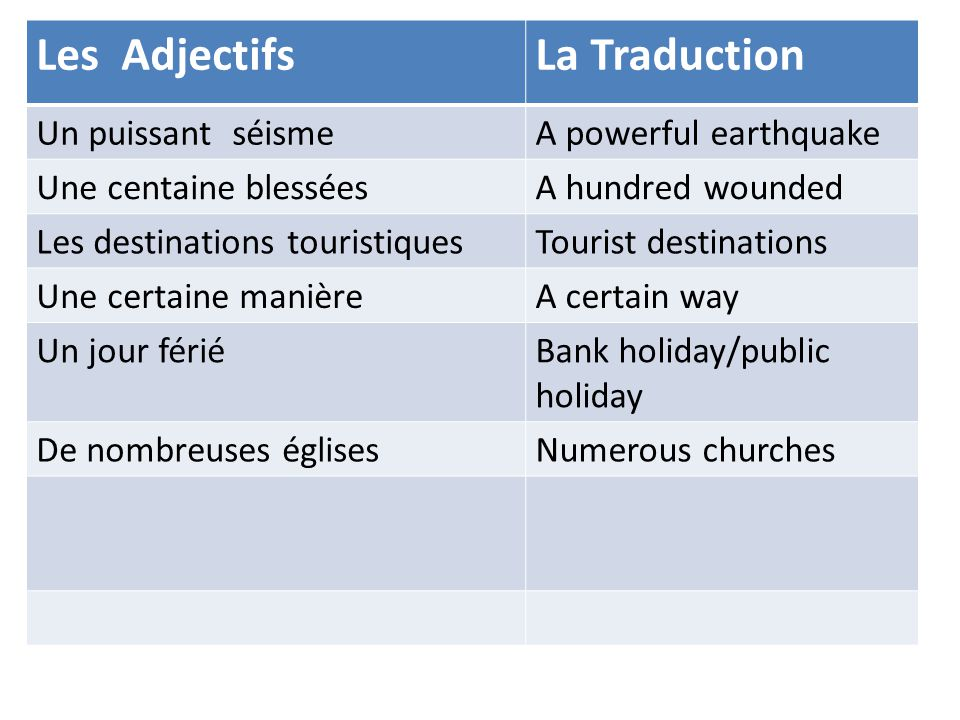 Les Adjectifs La Traduction Un puissant séisme A powerful earthquake