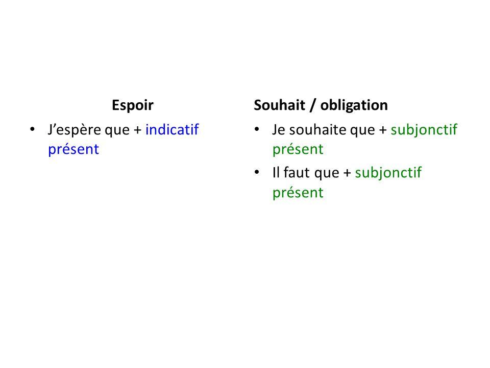 Espoir Souhait / obligation. J'espère que + indicatif présent. Je souhaite que + subjonctif présent.