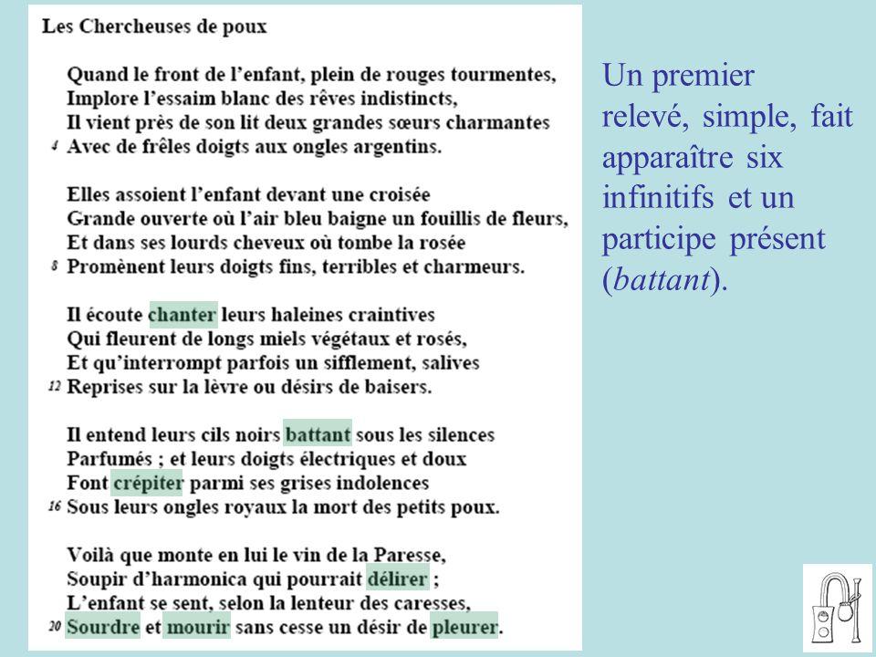 Un premier relevé, simple, fait apparaître six infinitifs et un participe présent (battant).