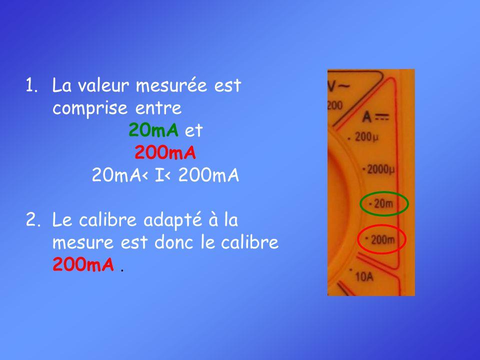 La valeur mesurée est comprise entre