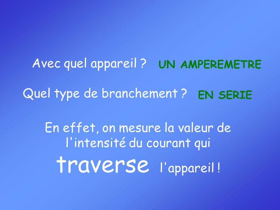 Quel type de branchement