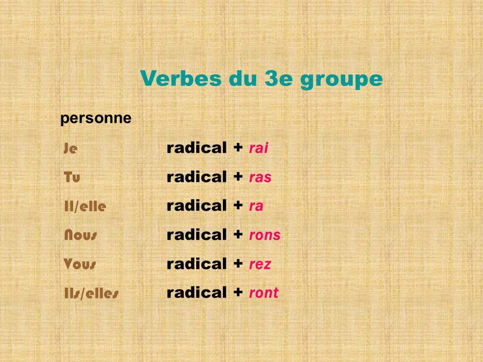 Verbes du 3e groupe personne Je Tu Il/elle Nous Vous Ils/elles