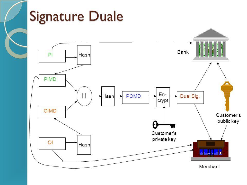 Signature Duale PIMD OIMD  Hash POMD En- crypt Customer's