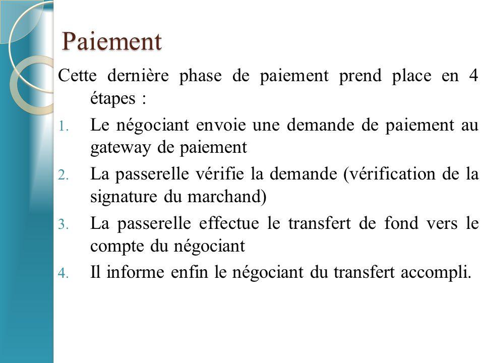 Paiement Cette dernière phase de paiement prend place en 4 étapes :