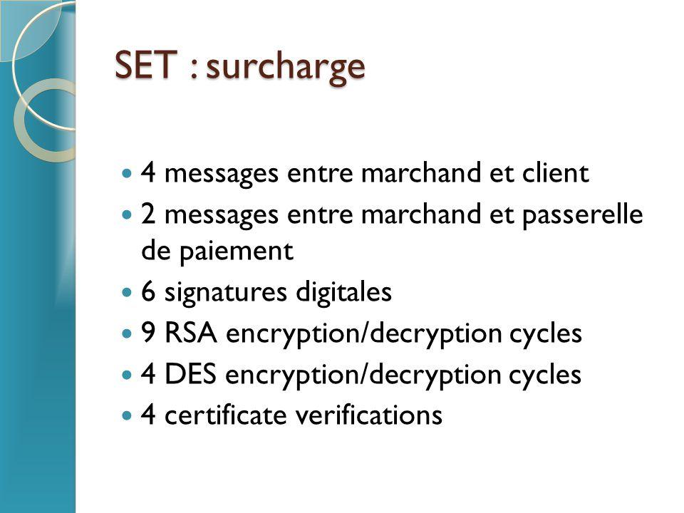 SET : surcharge 4 messages entre marchand et client