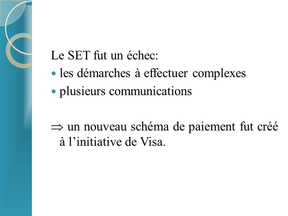 Le SET fut un échec: les démarches à effectuer complexes. plusieurs communications.