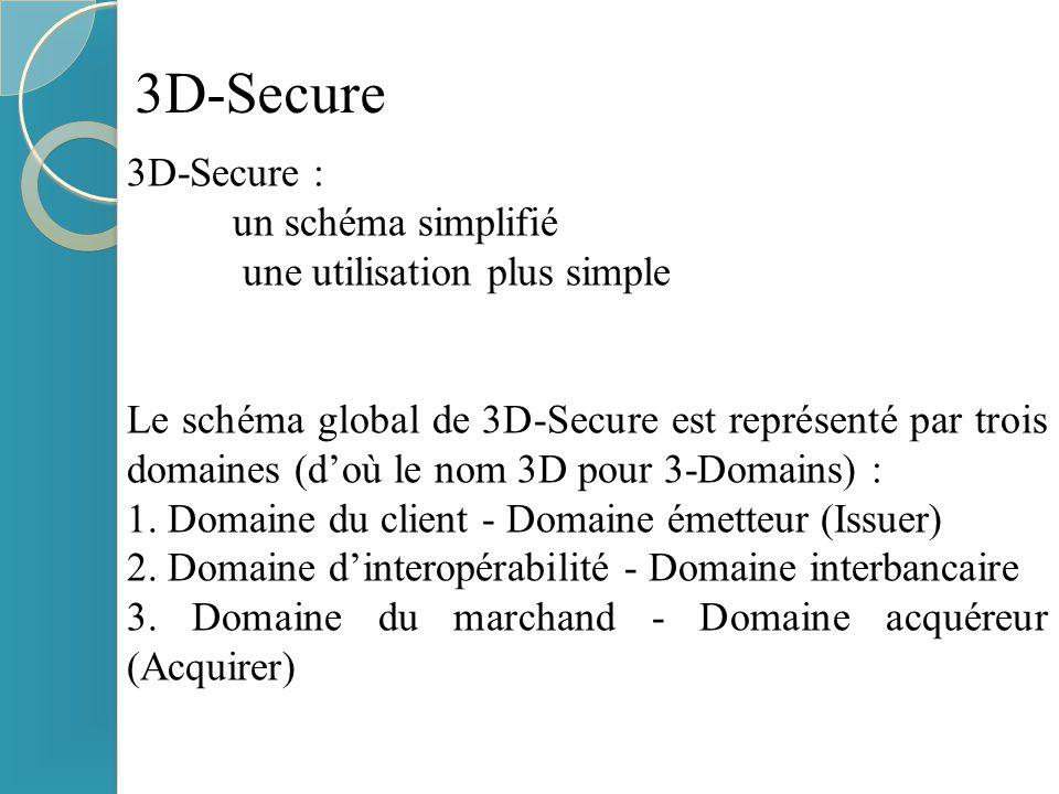 3D-Secure 3D-Secure : un schéma simplifié une utilisation plus simple