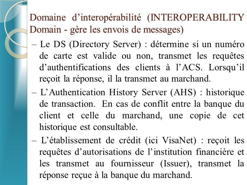 Domaine d'interopérabilité (INTEROPERABILITY Domain - gère les envois de messages)