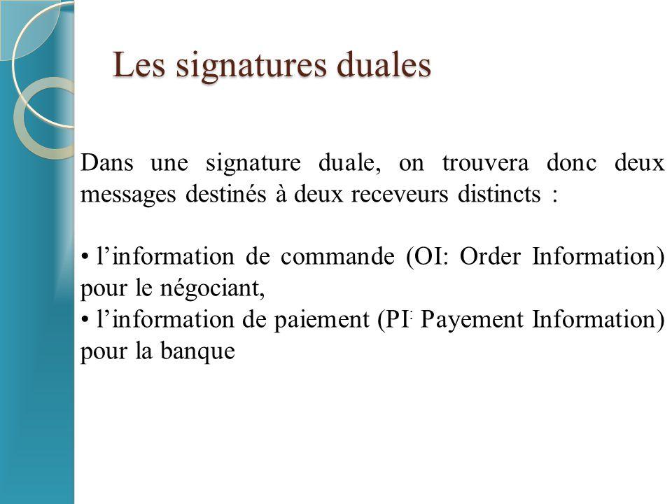 Les signatures duales Dans une signature duale, on trouvera donc deux messages destinés à deux receveurs distincts :