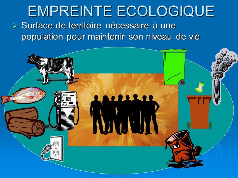 EMPREINTE ECOLOGIQUE Surface de territoire nécessaire à une population pour maintenir son niveau de vie.