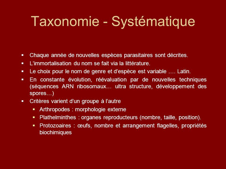 Taxonomie - Systématique