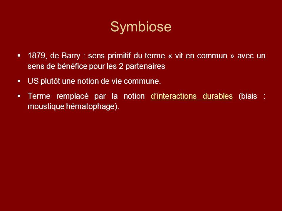 Symbiose 1879, de Barry : sens primitif du terme « vit en commun » avec un sens de bénéfice pour les 2 partenaires.