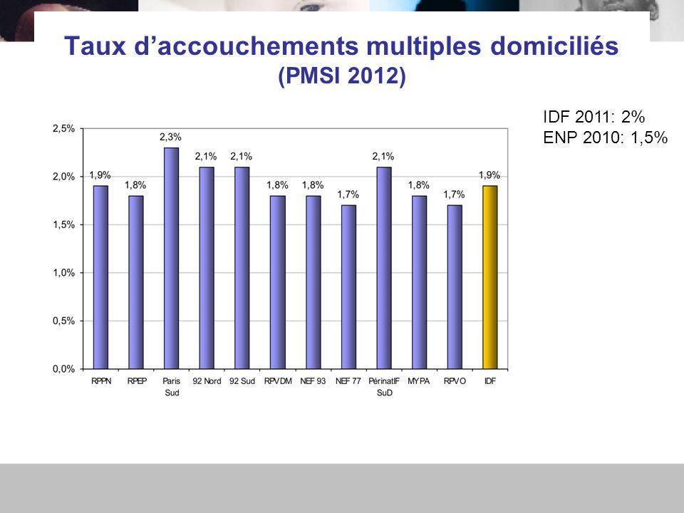 Taux d'accouchements multiples domiciliés (PMSI 2012)