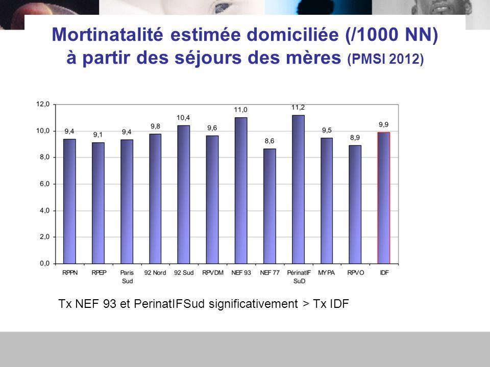 Mortinatalité estimée domiciliée (/1000 NN) à partir des séjours des mères (PMSI 2012)