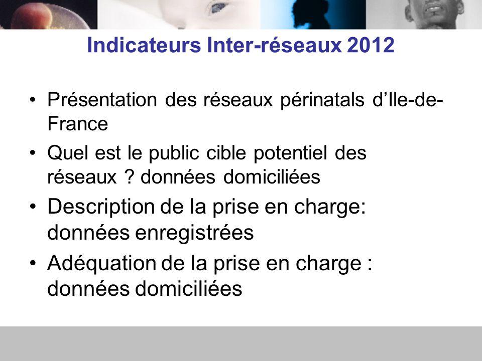 Indicateurs Inter-réseaux 2012