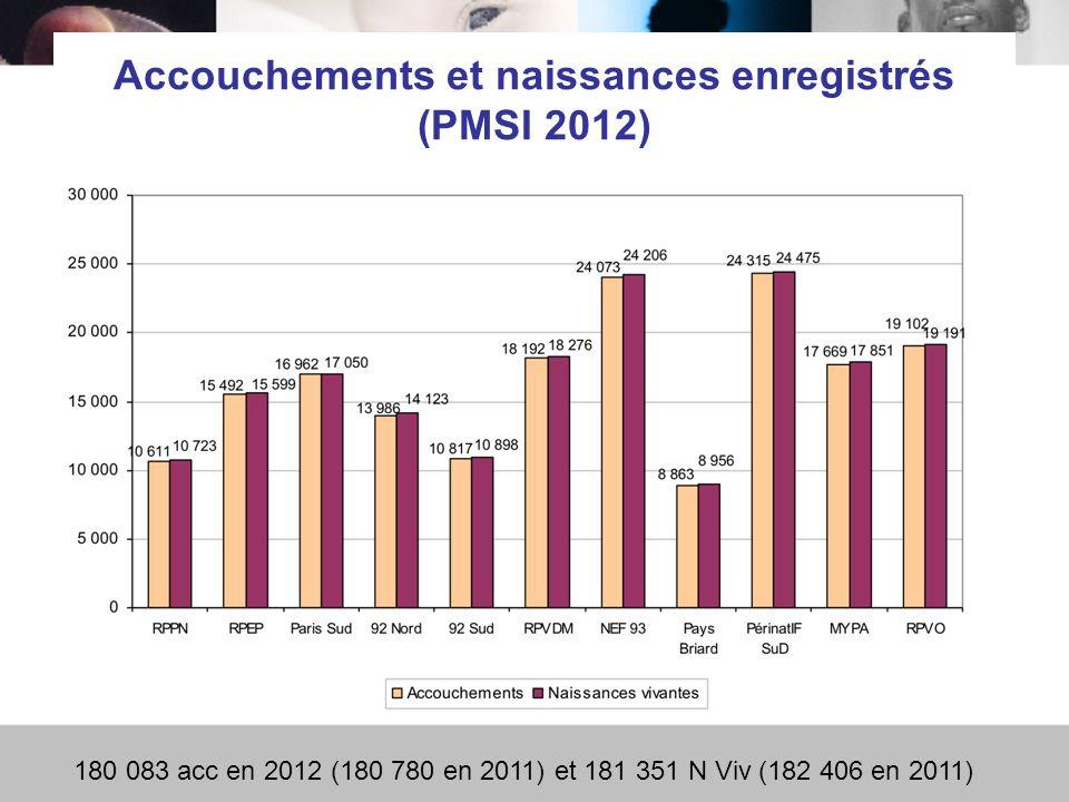 Accouchements et naissances enregistrés (PMSI 2012)