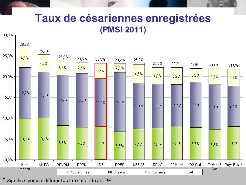 Taux de césariennes enregistrées (PMSI 2011)