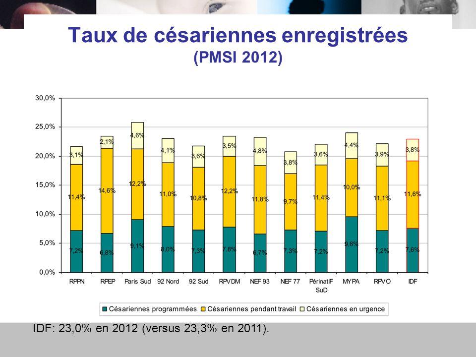 Taux de césariennes enregistrées (PMSI 2012)