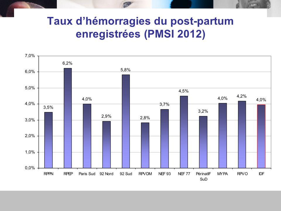 Taux d'hémorragies du post-partum enregistrées (PMSI 2012)