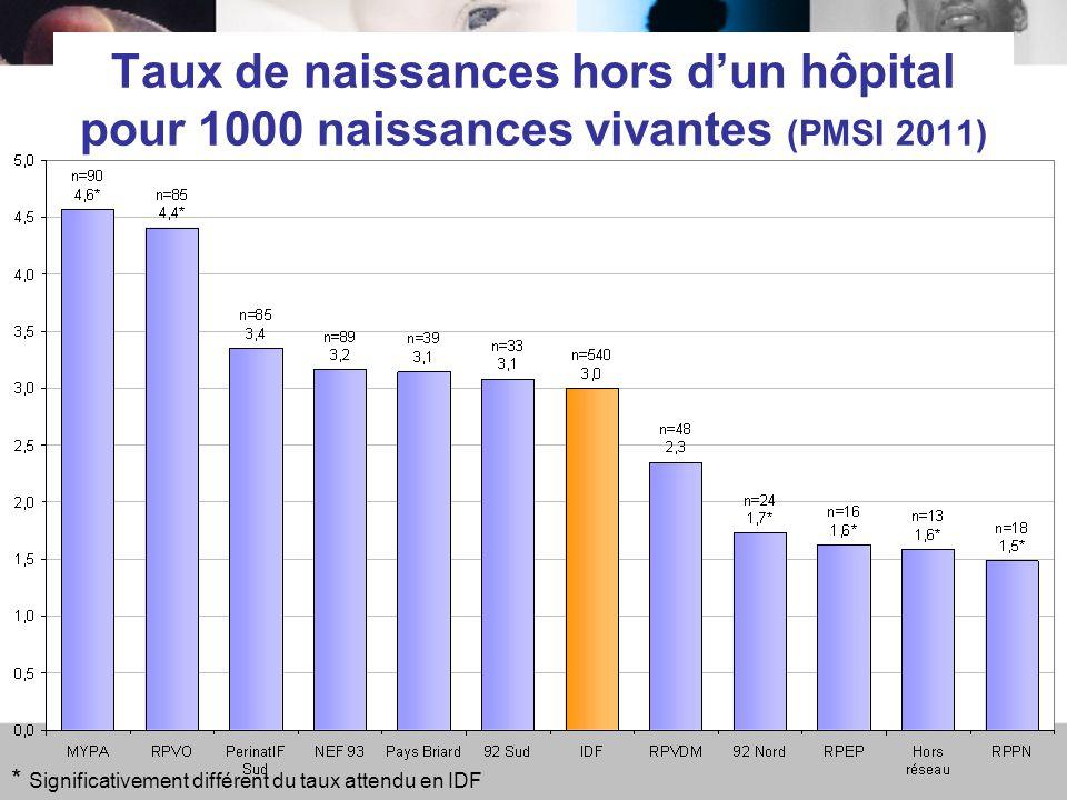 Taux de naissances hors d'un hôpital pour 1000 naissances vivantes (PMSI 2011)